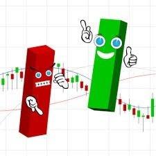Индекс VIX говорит о хорошем моменте для покупки акций?