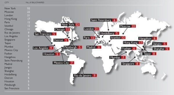 Рейтинг городов, в которых рождаются миллиардеры