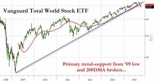 График, который должны знать все торговцы акциями США