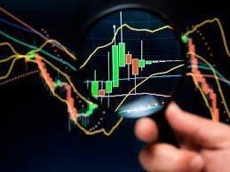 Торговые возможности для S&P