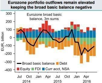 EUR/USD - курс на 1.08 – BNPP