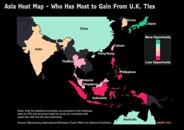 Brexit пойдет на пользу Китаю и Японии
