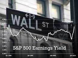 Треугольник в S&P 500 предупреждает о большой распродаже