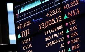 Важные для Dow Jones моменты в одном графике