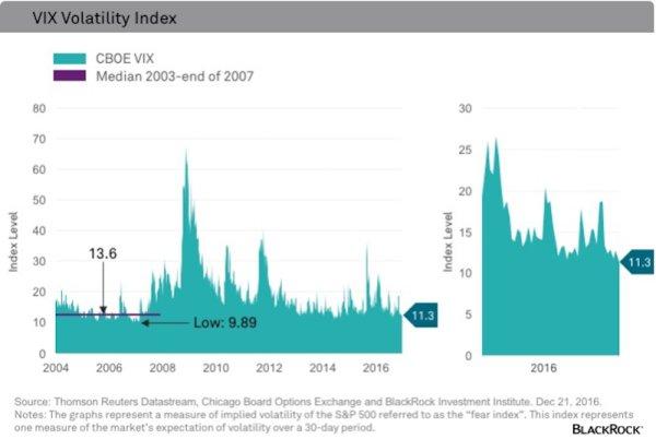 Рынок успокоился ненадолго
