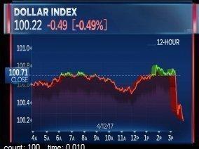 Трамп обвалил доллар