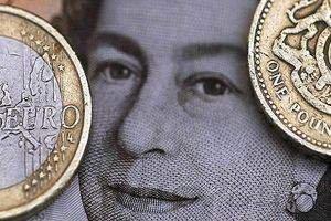 Почему фунт консолидируется против евро и доллара