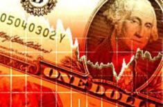 Фьючерсы упали из-за роспуска правительства в США