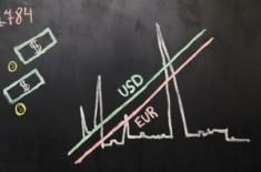 В паре евро-доллар ожидается волатильность